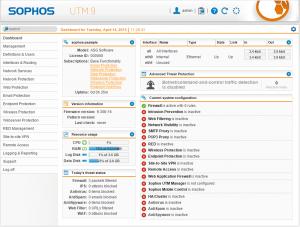 Dashboard (Sophos UTM on ESXI 5.5)