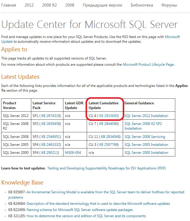 Update Center for Microsoft SQL Server